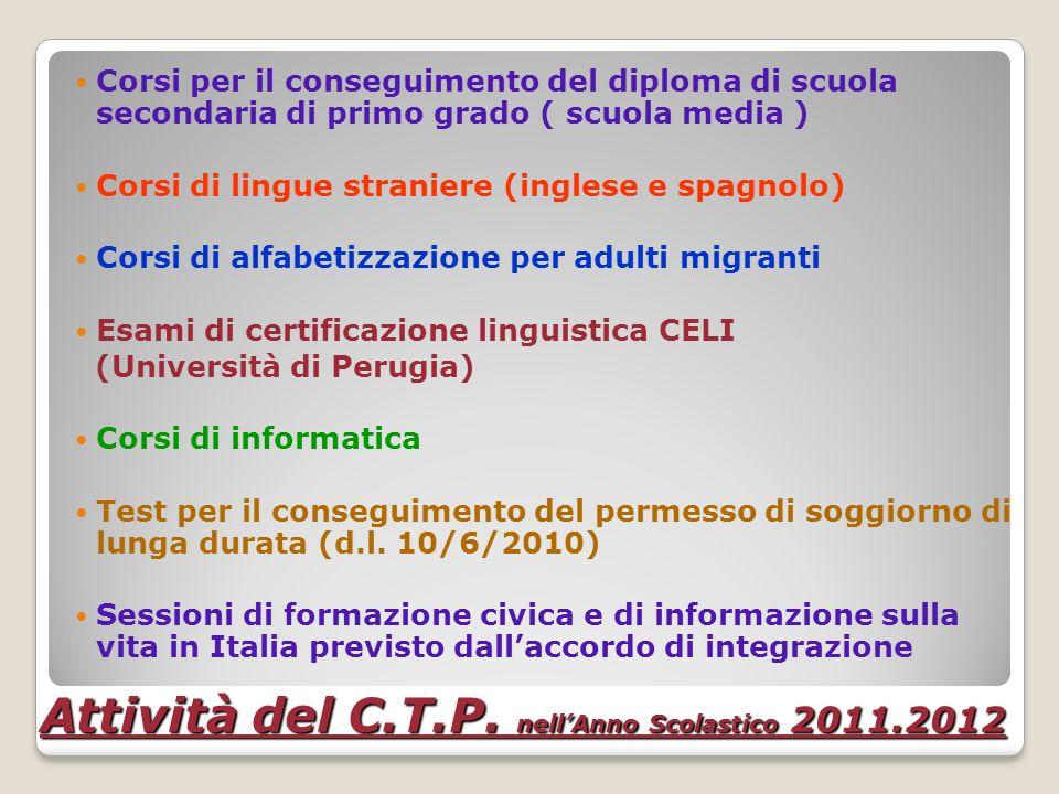 In biblioteca Corsi di italiano per donne migranti
