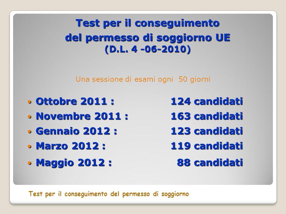 Test per il conseguimento del permesso di soggiorno UE (D.L. 4 -06-2010) Una sessione di esami ogni 50 giorni Ottobre 2011 : 124 candidati Ottobre 201