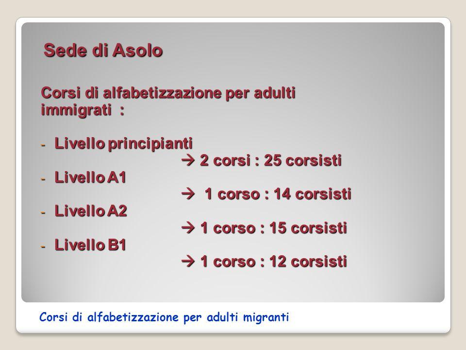 … e il cous cous … e … tanto altro ancora … Corsi di italiano per donne migranti