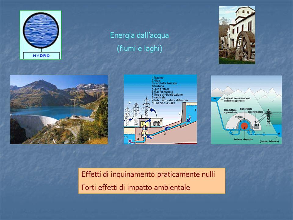 Energia dallacqua (mare) Principio della colonna d acqua oscillante (OWC) o energia dalle onde energia dalle correnti marine (solo prototipi) energia dal gradiente termico (prototipo – Hawai) energia dalle mree Aberdeen (Scozia)