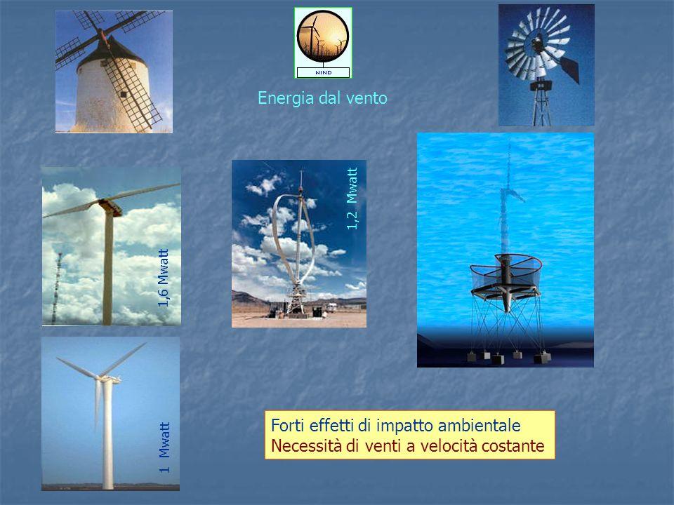 Esempio di impianto a concentratori parabolici.