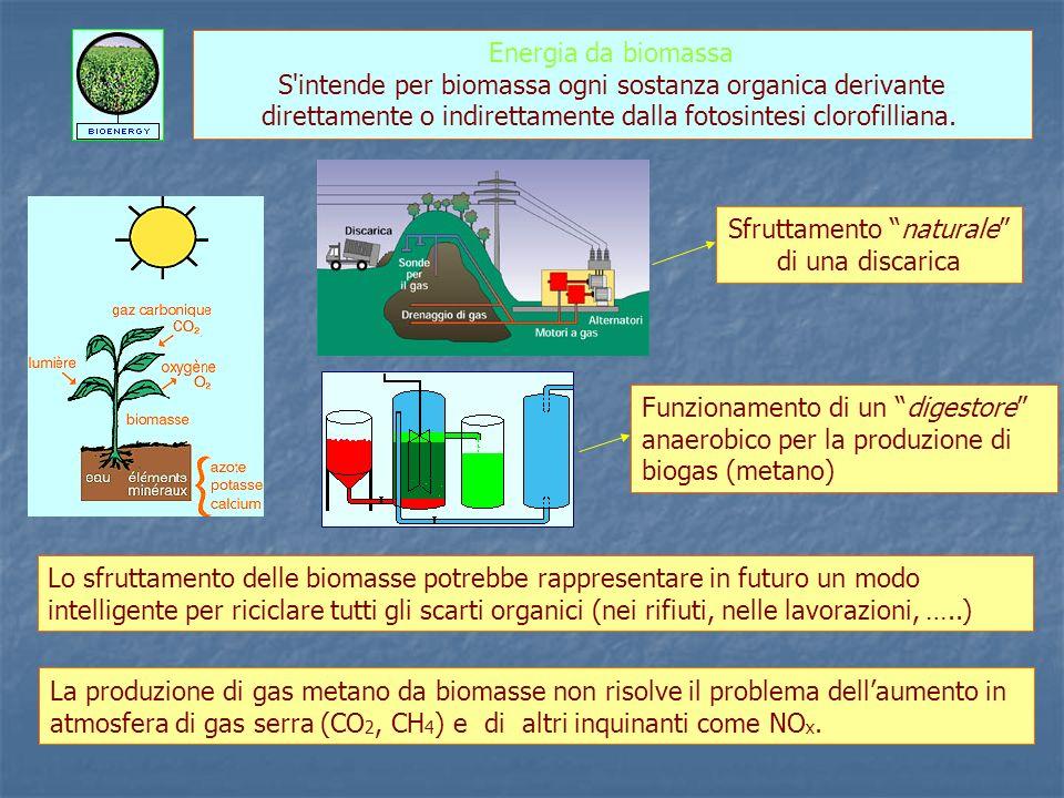 Energia dal sole: fotovoltaico L effetto fotovoltaico consiste nella trasformazione della luce in energia elettrica.