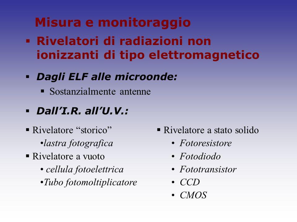 Misura e monitoraggio Rivelatori di radiazioni non ionizzanti di tipo elettromagnetico Dagli ELF alle microonde: Sostanzialmente antenne DallI.R. allU