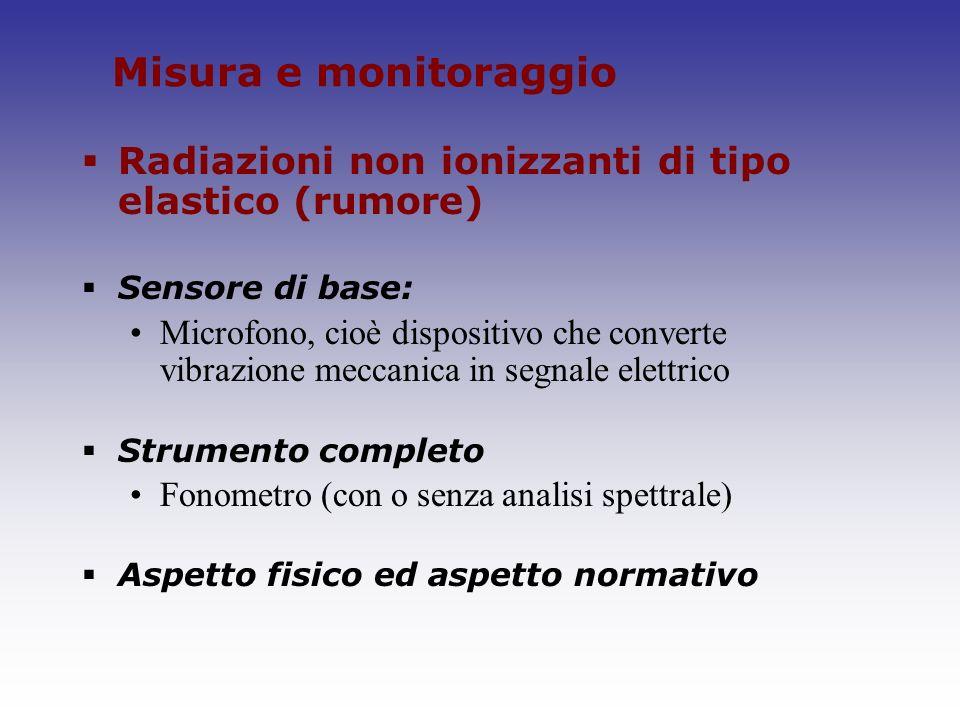 Misura e monitoraggio Radiazioni non ionizzanti di tipo elastico (rumore) Sensore di base: Microfono, cioè dispositivo che converte vibrazione meccani