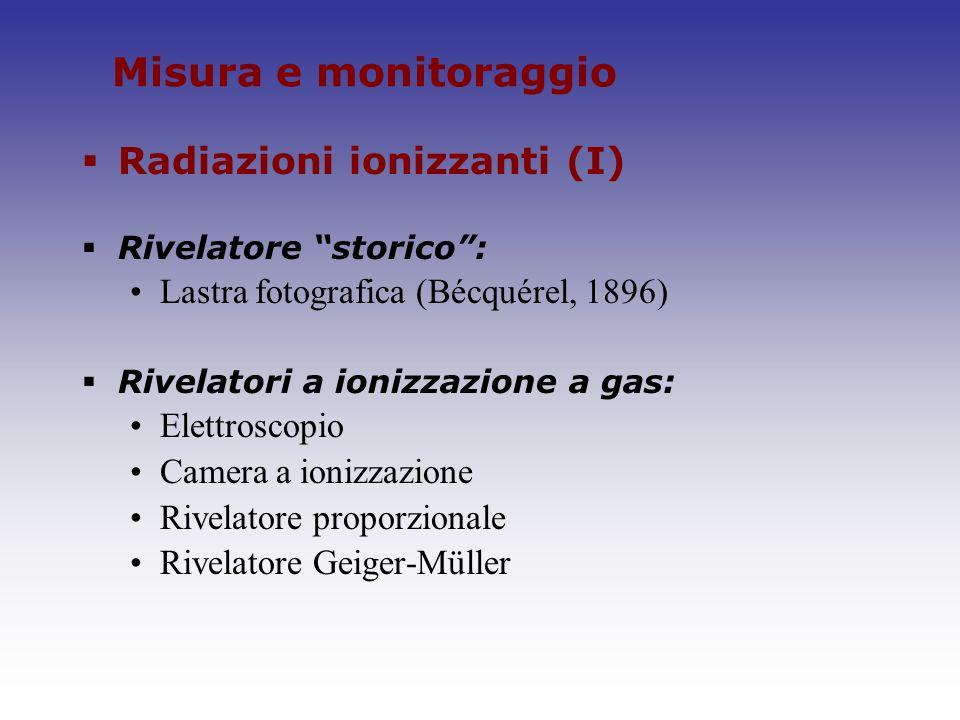 Misura e monitoraggio Radiazioni ionizzanti (I) Rivelatore storico: Lastra fotografica (Bécquérel, 1896) Rivelatori a ionizzazione a gas: Elettroscopi