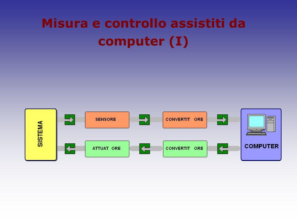Misura e controllo assistiti da computer (I)