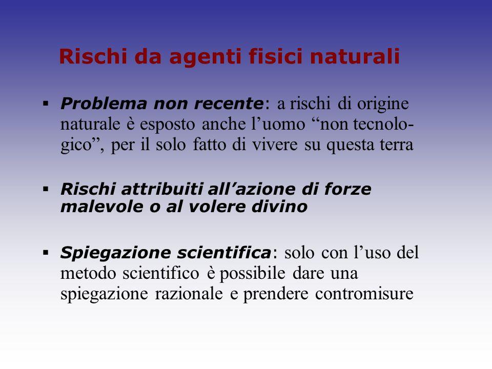 Rischi da agenti fisici naturali Problema non recente: a rischi di origine naturale è esposto anche luomo non tecnolo- gico, per il solo fatto di vive