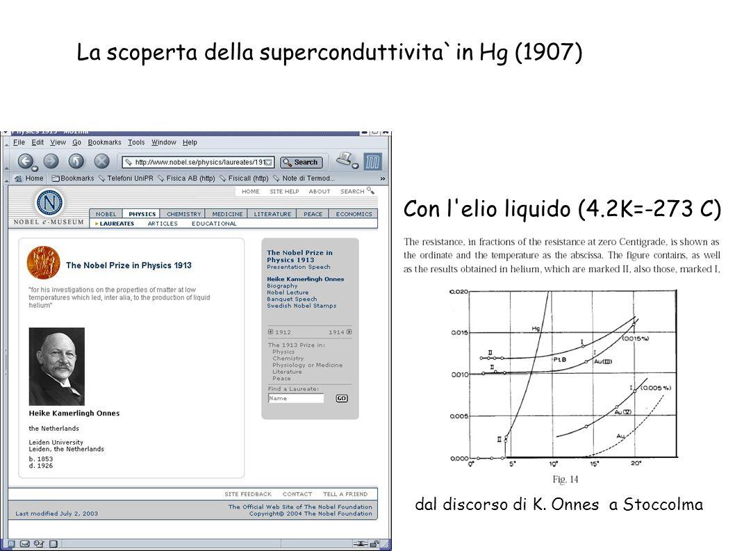 La scoperta della superconduttivita`in Hg (1907) Con l'elio liquido (4.2K=-273 C) dal discorso di K. Onnes a Stoccolma