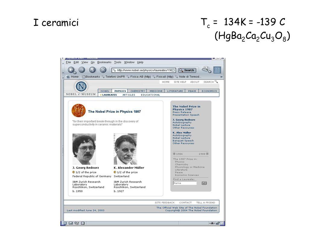 I ceramici T c = 134K = -139 C (HgBa 2 Ca 2 Cu 3 O 8 )
