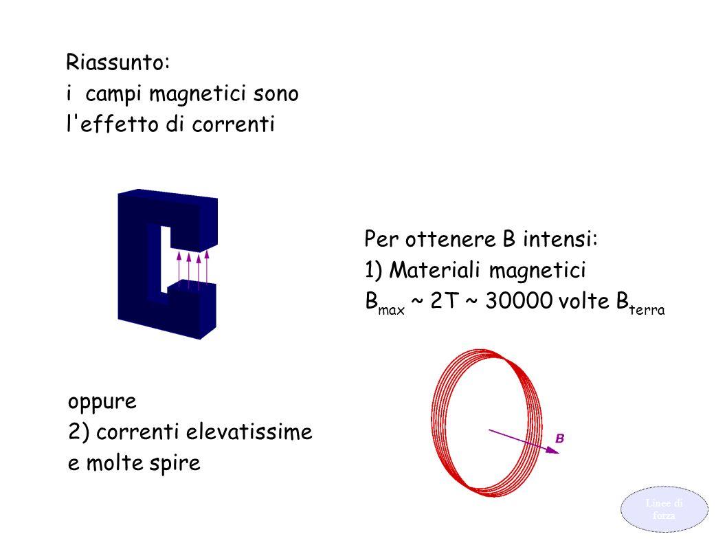 Riassunto: i campi magnetici sono l'effetto di correnti Per ottenere B intensi: 1) Materiali magnetici B max ~ 2T ~ 30000 volte B terra oppure 2) corr