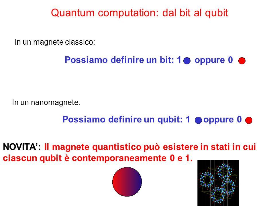 Quantum computation: dal bit al qubit In un magnete classico: Possiamo definire un bit: 1 oppure 0 In un nanomagnete: Possiamo definire un qubit: 1 op