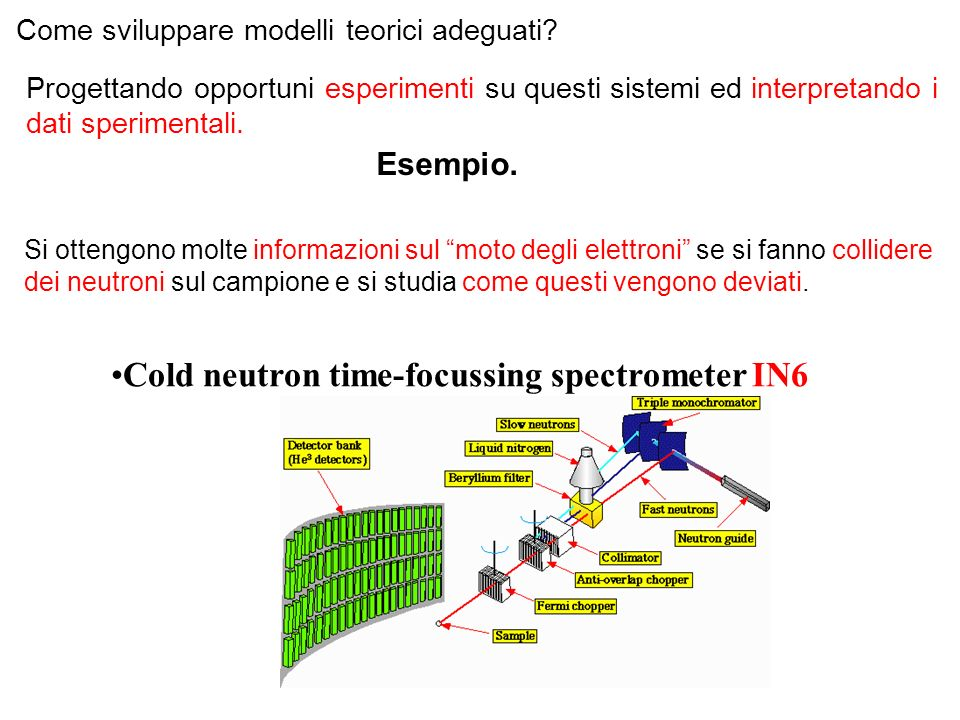 Come sviluppare modelli teorici adeguati? Progettando opportuni esperimenti su questi sistemi ed interpretando i dati sperimentali. Si ottengono molte
