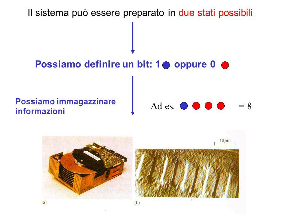 Il sistema può essere preparato in due stati possibili Possiamo definire un bit: 1 oppure 0 Ad es. = 8 Possiamo immagazzinare informazioni