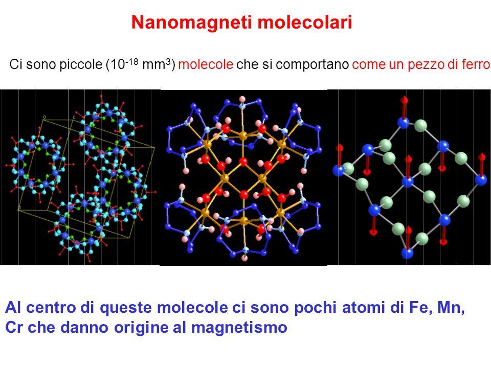 Nanomagneti molecolari Ci sono piccole (10 -18 mm 3 ) molecole che si comportano come un pezzo di ferro Al centro di queste molecole ci sono pochi ato