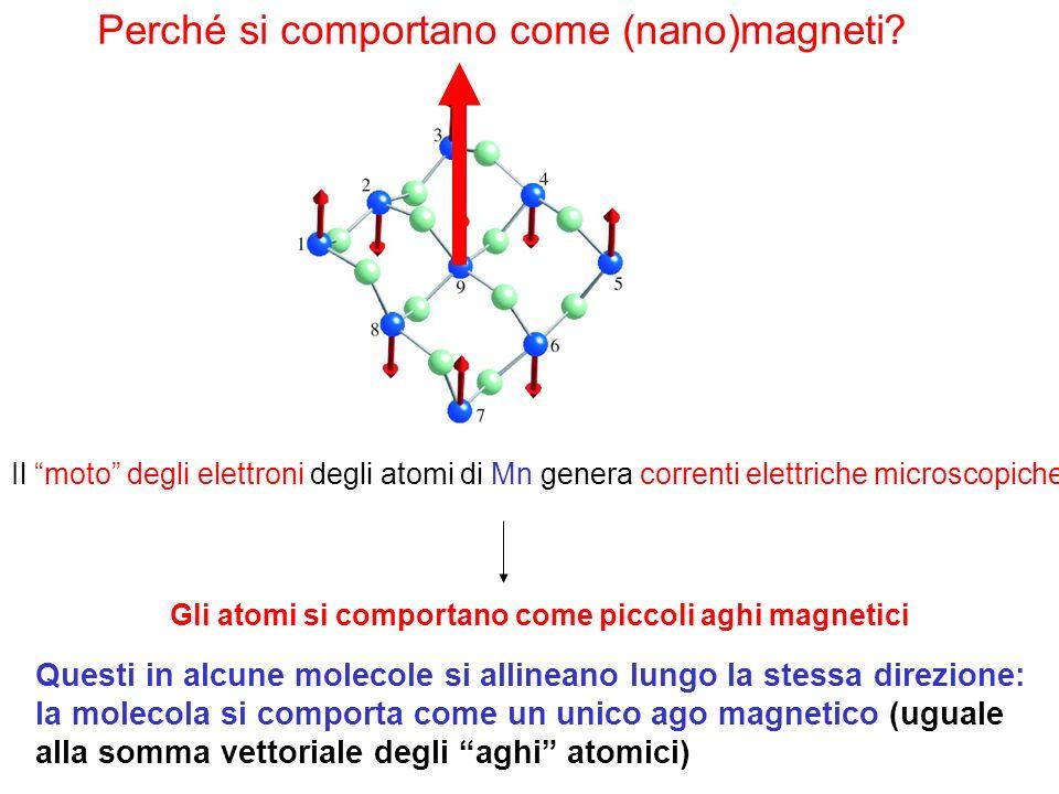 Perché si comportano come (nano)magneti? Il moto degli elettroni degli atomi di Mn genera correnti elettriche microscopiche Gli atomi si comportano co