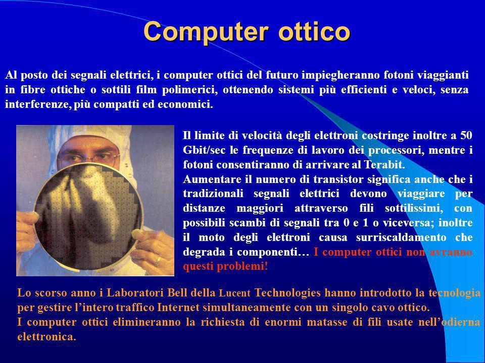 Computer ottico Al posto dei segnali elettrici, i computer ottici del futuro impiegheranno fotoni viaggianti in fibre ottiche o sottili film polimeric