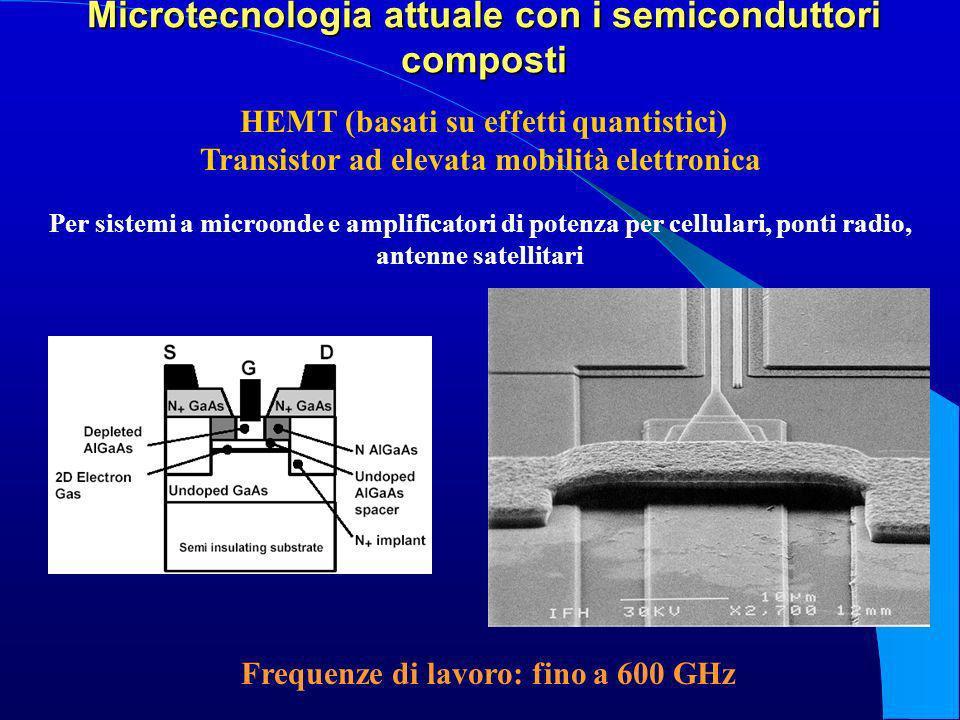 Microtecnologia attuale con i semiconduttori composti HEMT (basati su effetti quantistici) Transistor ad elevata mobilità elettronica Per sistemi a mi