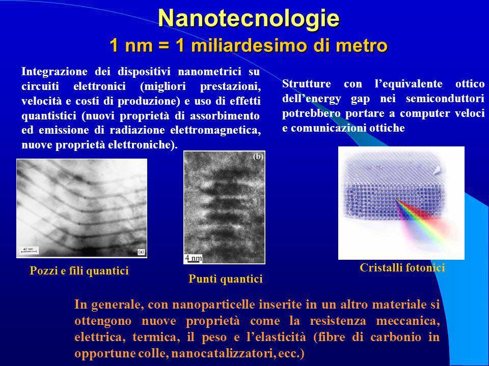 Nanotecnologie 1 nm = 1 miliardesimo di metro Integrazione dei dispositivi nanometrici su circuiti elettronici (migliori prestazioni, velocità e costi