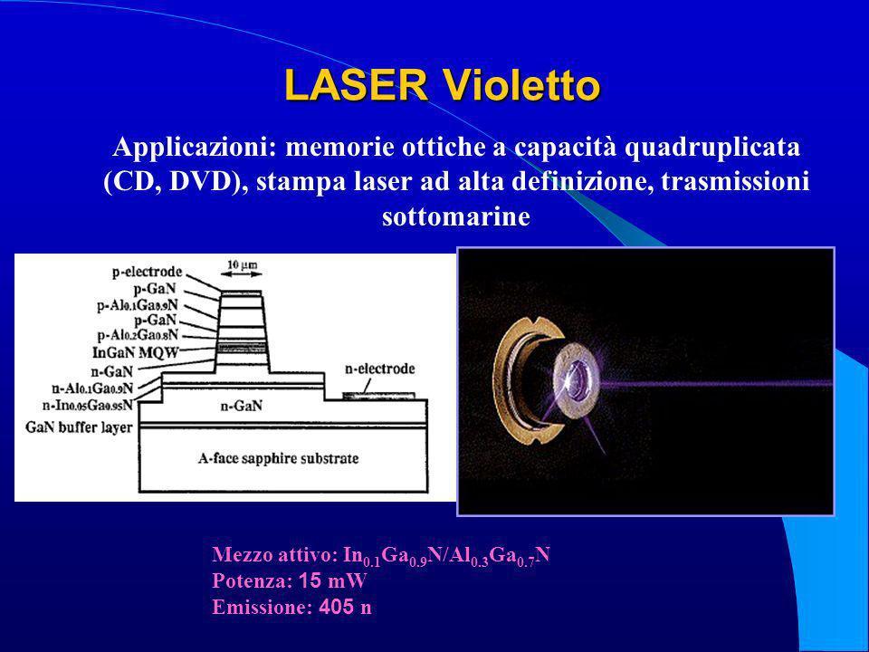 Mezzo attivo: In 0.1 Ga 0.9 N/Al 0.3 Ga 0.7 N Potenza: 15 mW Emissione: 405 n Applicazioni: memorie ottiche a capacità quadruplicata (CD, DVD), stampa