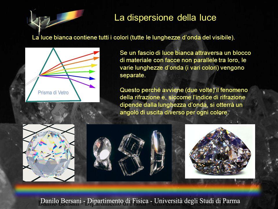 La dispersione della luce La luce bianca contiene tutti i colori (tutte le lunghezze donda del visibile). Se un fascio di luce bianca attraversa un bl