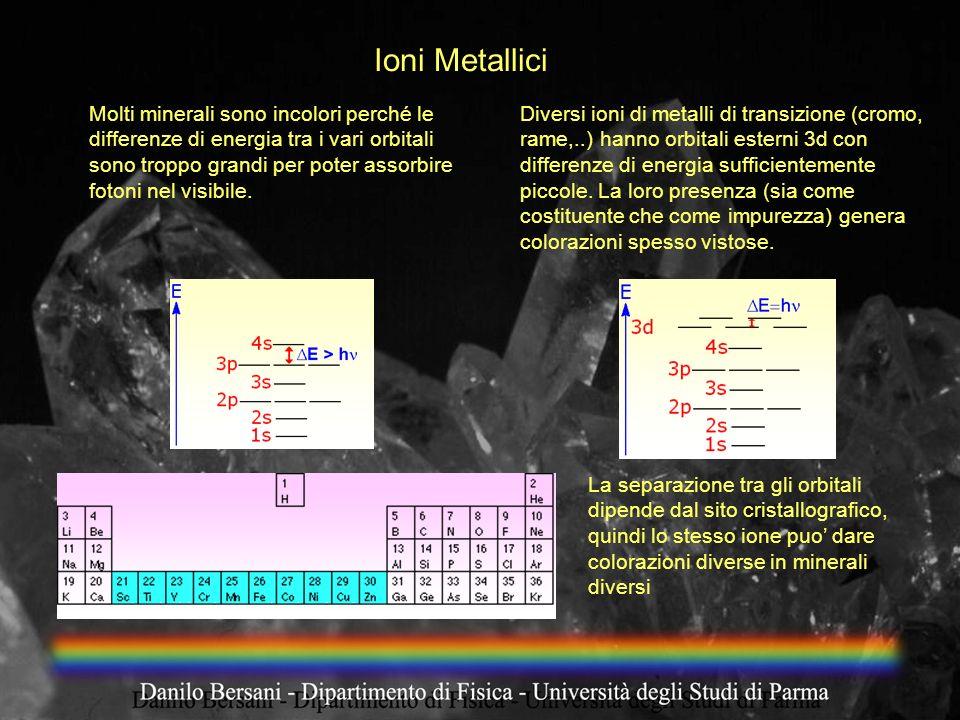 Ioni Metallici Molti minerali sono incolori perché le differenze di energia tra i vari orbitali sono troppo grandi per poter assorbire fotoni nel visi