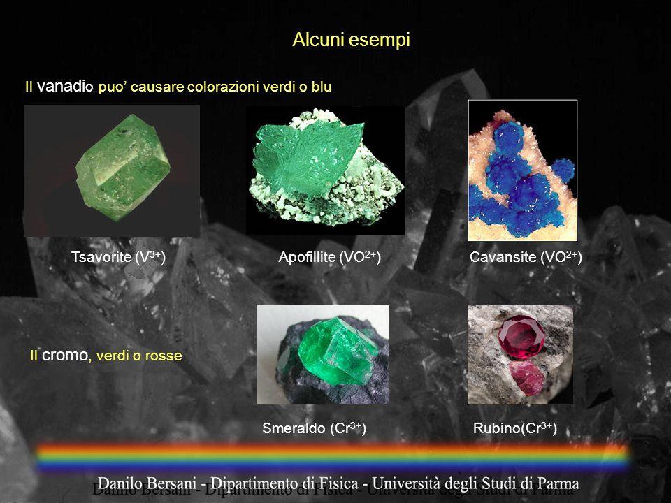 Alcuni esempi Il vanadi o puo causare colorazioni verdi o blu Tsavorite (V 3+ )Apofillite (VO 2+ )Cavansite (VO 2+ ) Il cromo, verdi o rosse Smeraldo