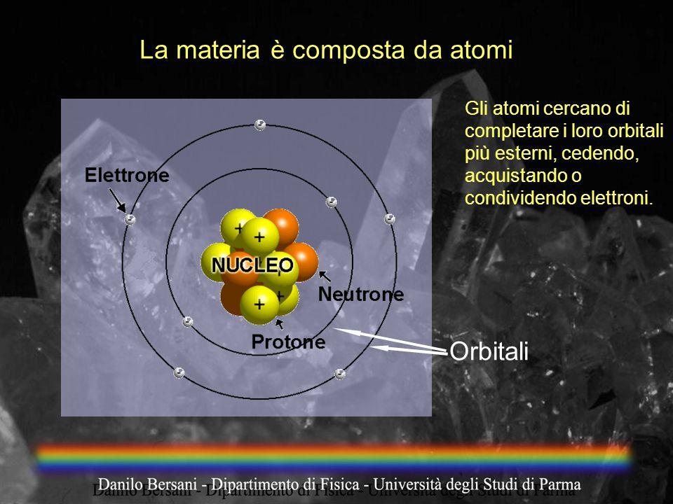 La materia è composta da atomi Gli atomi cercano di completare i loro orbitali più esterni, cedendo, acquistando o condividendo elettroni. Orbitali