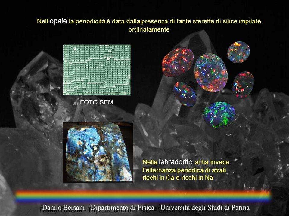 Nell opale la periodicità è data dalla presenza di tante sferette di silice impilate ordinatamente FOTO SEM Nella labradorite si ha invece lalternanza
