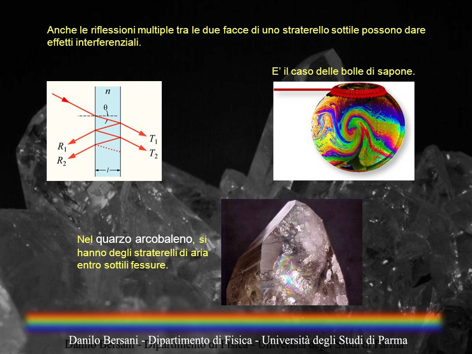 Anche le riflessioni multiple tra le due facce di uno straterello sottile possono dare effetti interferenziali. Nel quarzo arcobaleno, si hanno degli