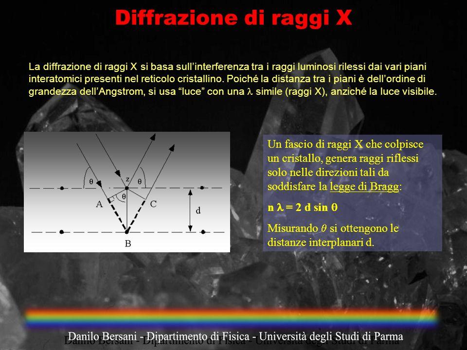 Diffrazione di raggi X Un fascio di raggi X che colpisce un cristallo, genera raggi riflessi solo nelle direzioni tali da soddisfare la legge di Bragg