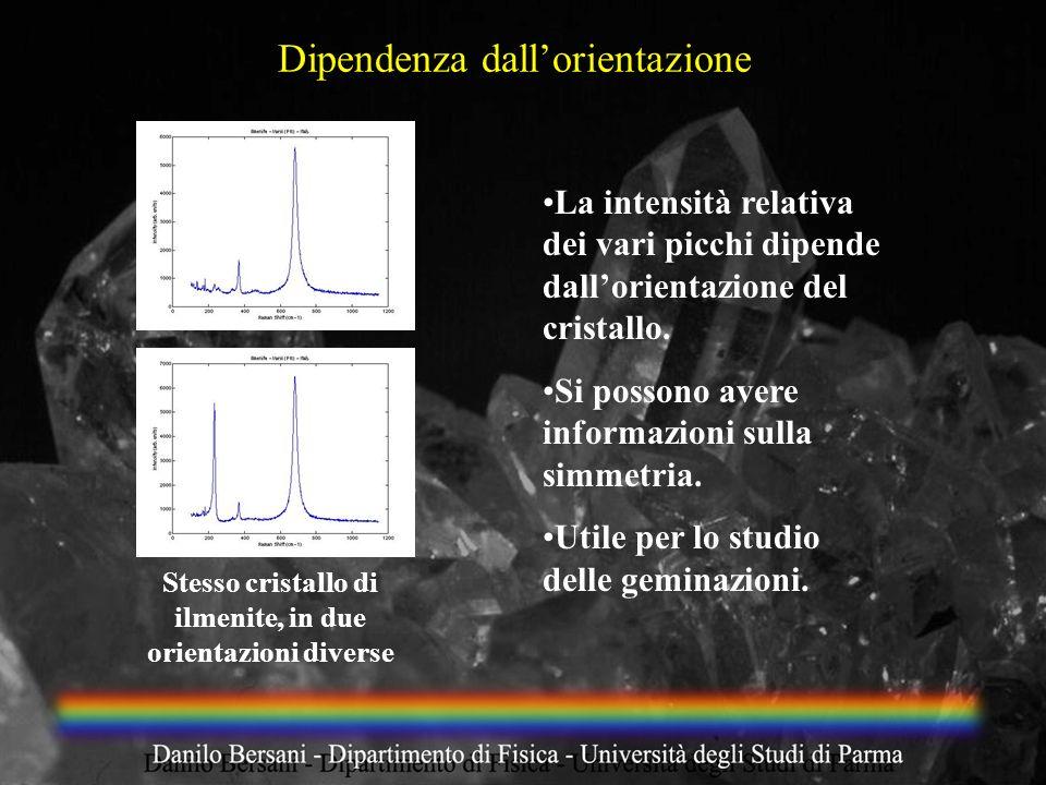 Dipendenza dallorientazione Stesso cristallo di ilmenite, in due orientazioni diverse La intensità relativa dei vari picchi dipende dallorientazione d