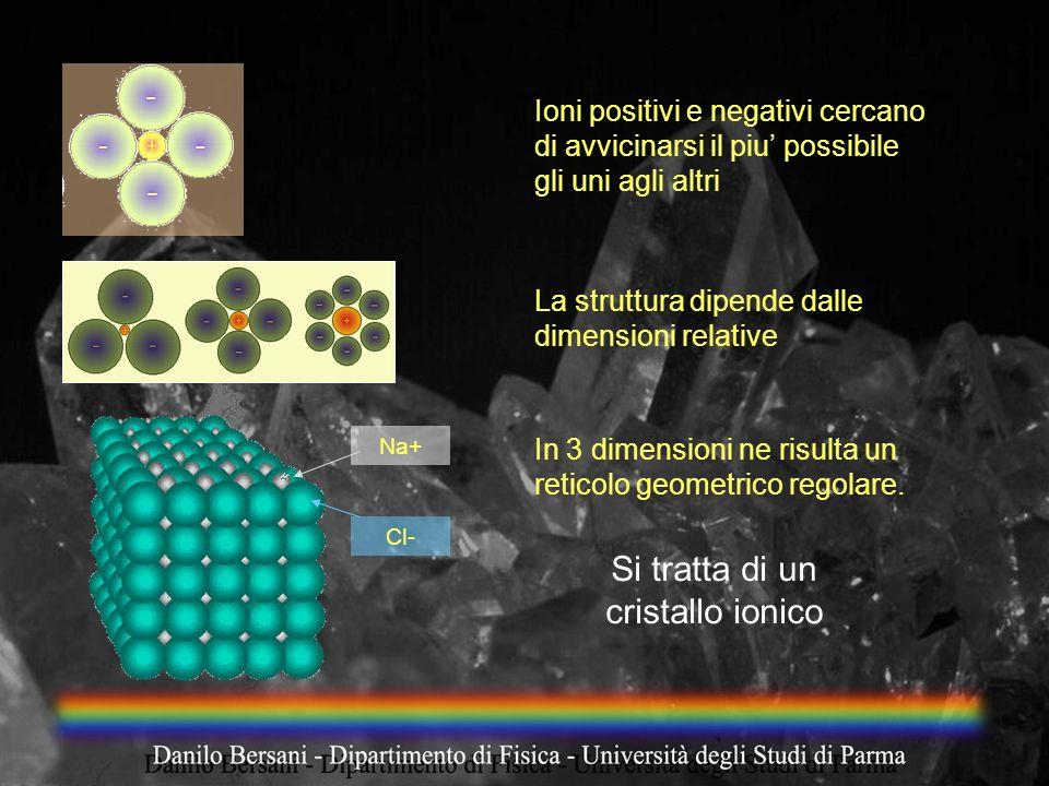 Ioni positivi e negativi cercano di avvicinarsi il piu possibile gli uni agli altri La struttura dipende dalle dimensioni relative Na+ Cl- In 3 dimens