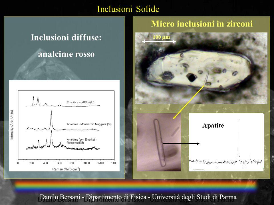 100 m Micro inclusioni in zirconi Inclusioni Solide Inclusioni diffuse: analcime rosso Apatite