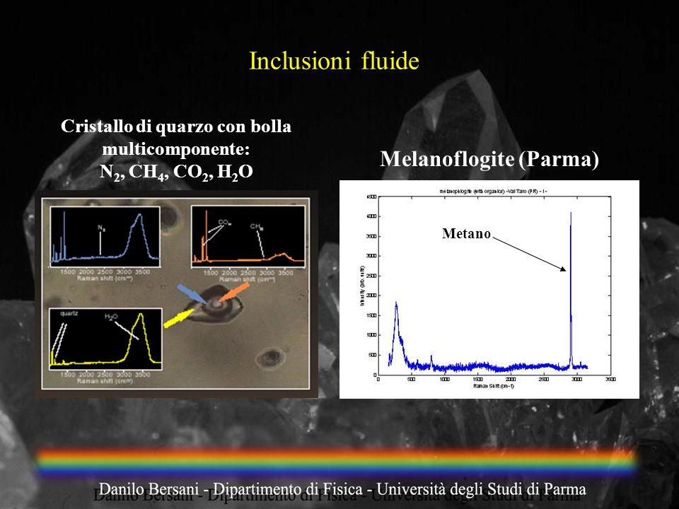 Inclusioni fluide Metano Melanoflogite (Parma) Cristallo di quarzo con bolla multicomponente: N 2, CH 4, CO 2, H 2 O