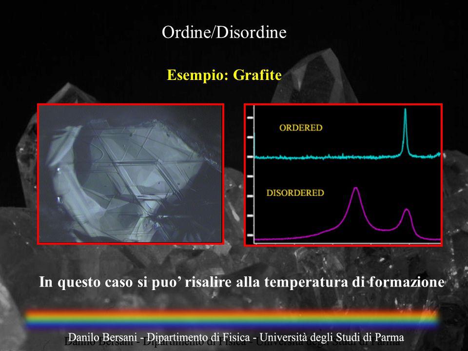 Esempio: Grafite Ordine/Disordine In questo caso si puo risalire alla temperatura di formazione