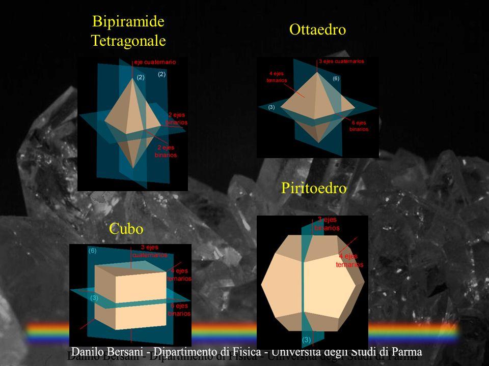 Bipiramide Tetragonale Ottaedro Cubo Piritoedro