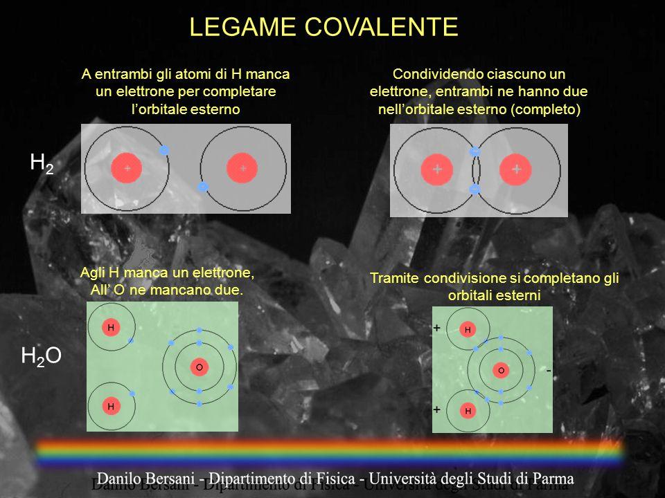 LEGAME COVALENTE A entrambi gli atomi di H manca un elettrone per completare lorbitale esterno Condividendo ciascuno un elettrone, entrambi ne hanno d