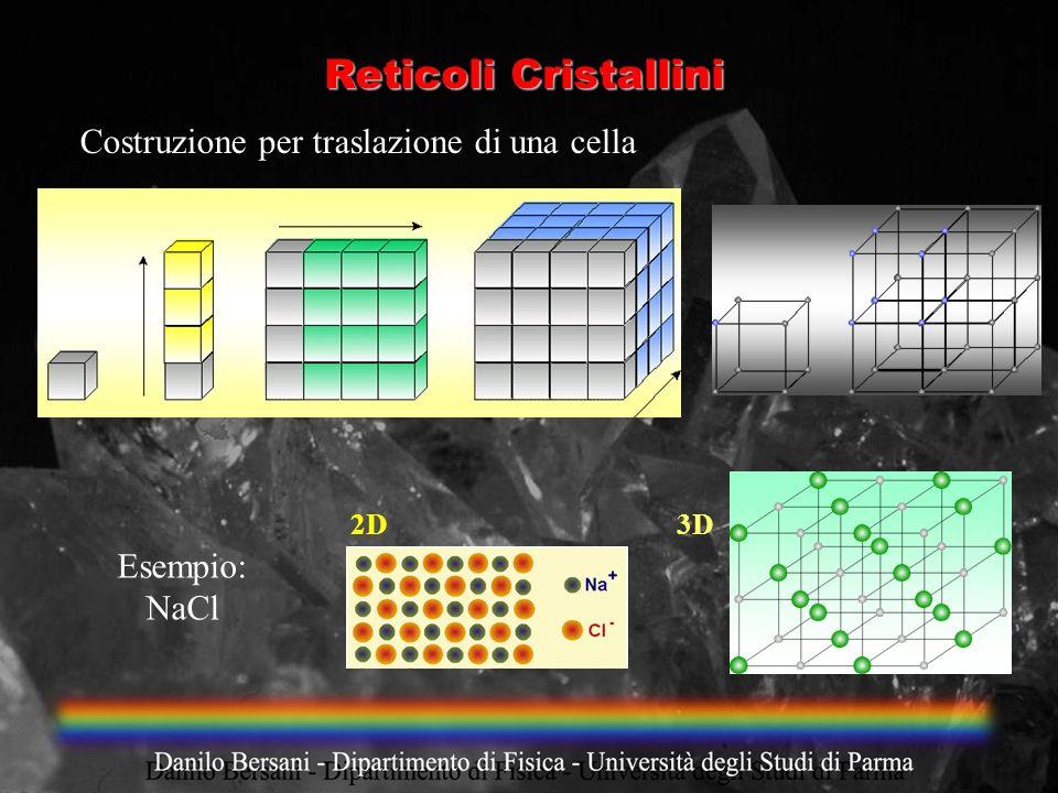Reticoli Cristallini 2D Esempio: NaCl Costruzione per traslazione di una cella 3D