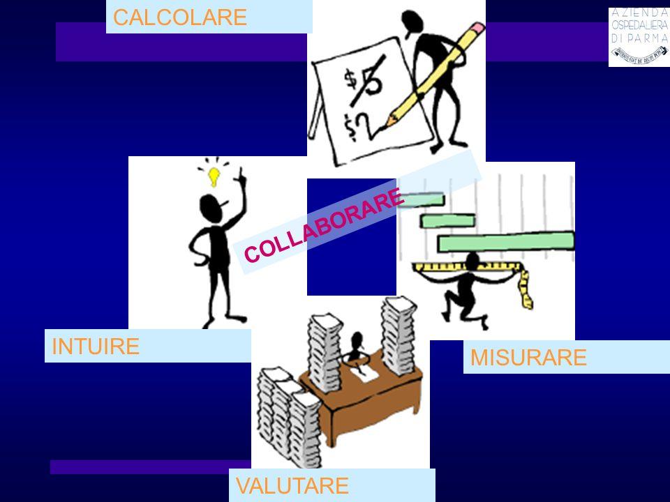 CALCOLARE MISURARE VALUTARE INTUIRE COLLABORARE