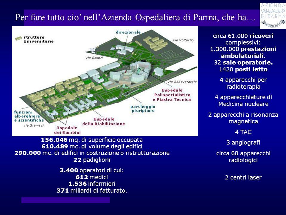 Per fare tutto cio nellAzienda Ospedaliera di Parma, che ha… 156.046 mq. di superficie occupata 610.489 mc. di volume degli edifici 290.000 mc. di edi