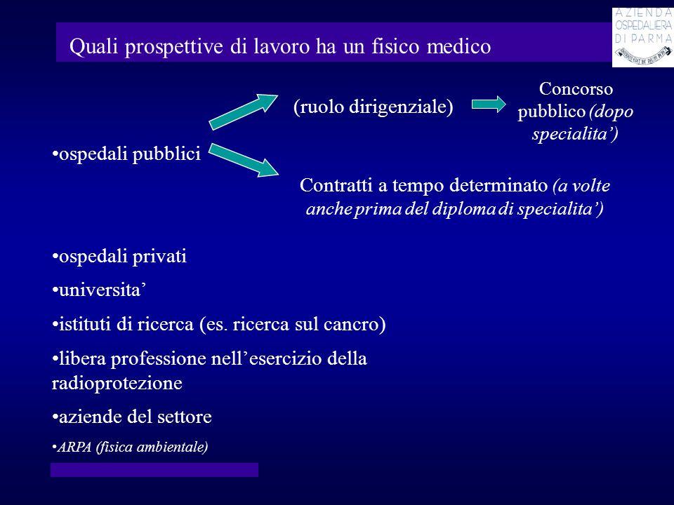 Quali prospettive di lavoro ha un fisico medico ospedali pubblici ospedali privati universita istituti di ricerca (es. ricerca sul cancro) libera prof