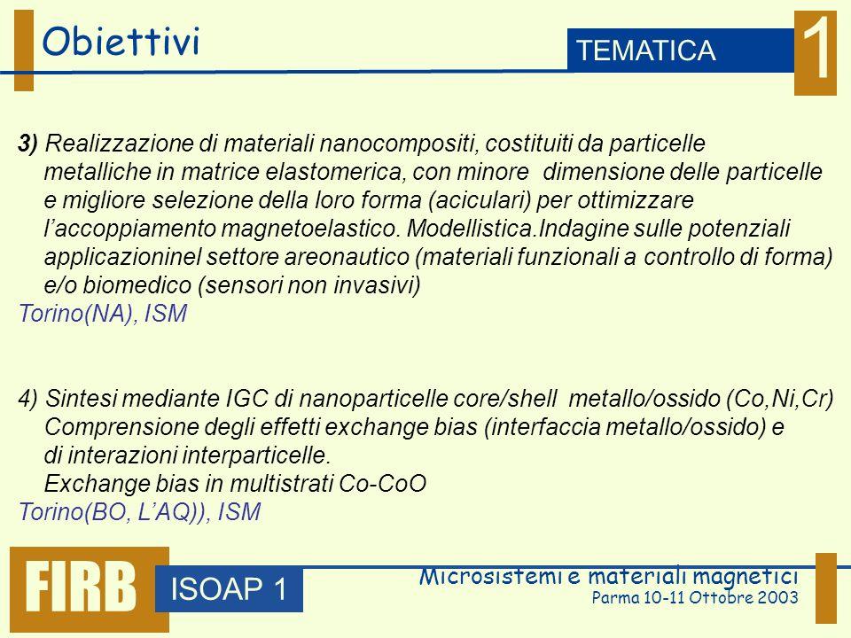Microsistemi e materiali magnetici Parma 10-11 Ottobre 2003 Obiettivi ISOAP 1 TEMATICA 1 FIRB 3) Realizzazione di materiali nanocompositi, costituiti da particelle metalliche in matrice elastomerica, con minore dimensione delle particelle e migliore selezione della loro forma (aciculari) per ottimizzare laccoppiamento magnetoelastico.