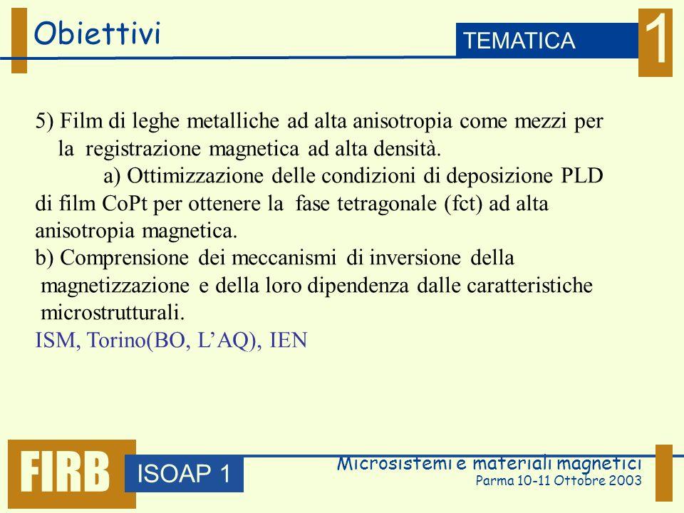 Microsistemi e materiali magnetici Parma 10-11 Ottobre 2003 Obiettivi ISOAP 1 TEMATICA 1 FIRB 5) Film di leghe metalliche ad alta anisotropia come mezzi per la registrazione magnetica ad alta densità.