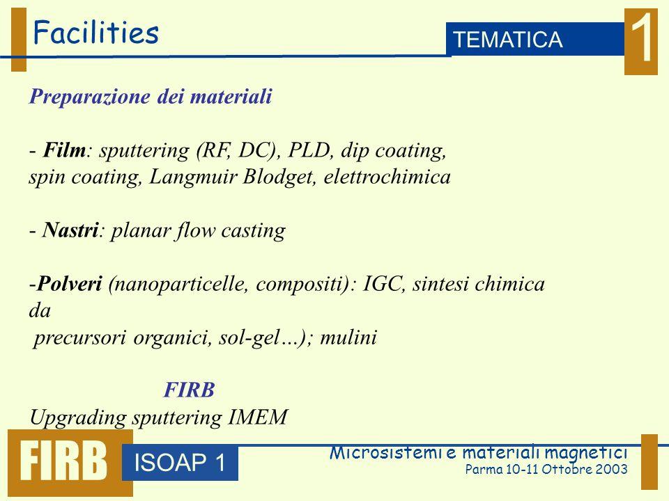 Microsistemi e materiali magnetici Parma 10-11 Ottobre 2003 Facilities ISOAP 1 TEMATICA 1 FIRB Preparazione dei materiali - Film: sputtering (RF, DC), PLD, dip coating, spin coating, Langmuir Blodget, elettrochimica - Nastri: planar flow casting -Polveri (nanoparticelle, compositi): IGC, sintesi chimica da precursori organici, sol-gel…); mulini FIRB Upgrading sputtering IMEM