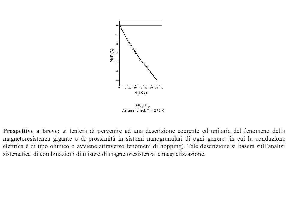 Prospettive a breve: si tenterà di pervenire ad una descrizione coerente ed unitaria del fenomeno della magnetoresistenza gigante o di prossimità in s