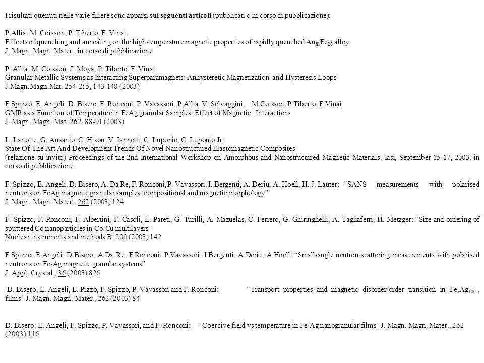 I risultati ottenuti nelle varie filiere sono apparsi sui seguenti articoli (pubblicati o in corso di pubblicazione): P.Allia, M. Coisson, P. Tiberto,