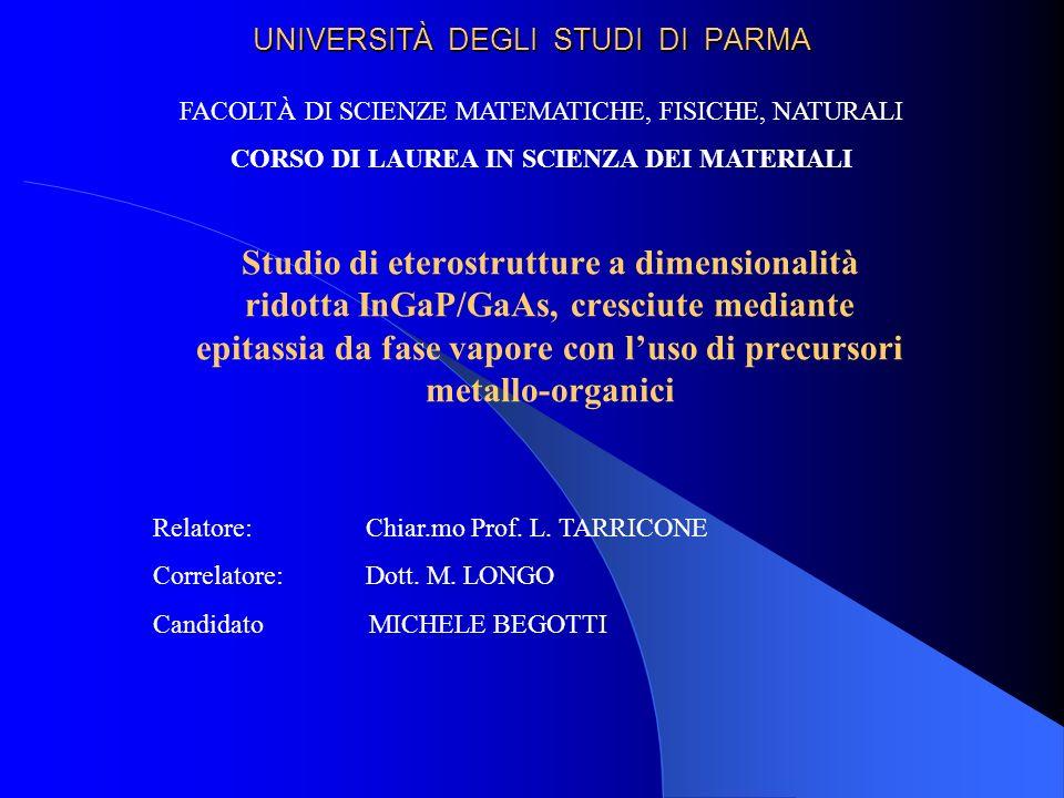 Studio di eterostrutture a dimensionalità ridotta InGaP/GaAs, cresciute mediante epitassia da fase vapore con luso di precursori metallo-organici UNIVERSITÀ DEGLI STUDI DI PARMA FACOLTÀ DI SCIENZE MATEMATICHE, FISICHE, NATURALI CORSO DI LAUREA IN SCIENZA DEI MATERIALI Relatore:Chiar.mo Prof.