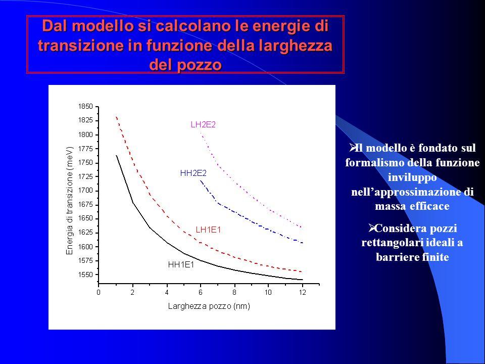 Dal modello si calcolano le energie di transizione in funzione della larghezza del pozzo Il modello è fondato sul formalismo della funzione inviluppo nellapprossimazione di massa efficace Considera pozzi rettangolari ideali a barriere finite
