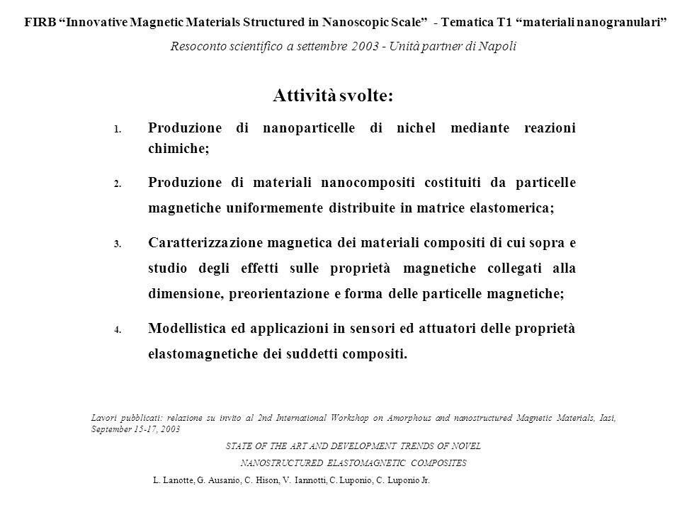 Resoconto scientifico a settembre 2003 - Unità partner di Napoli Attività svolte: 1. Produzione di nanoparticelle di nichel mediante reazioni chimiche