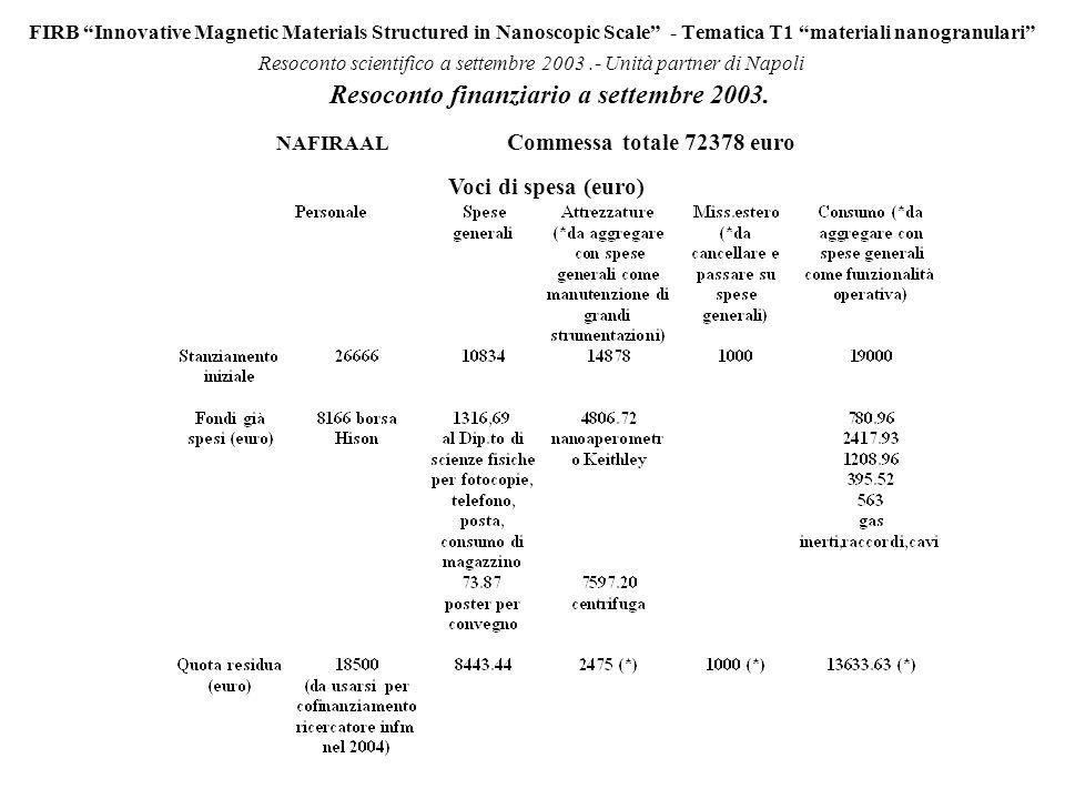 FIRB Innovative Magnetic Materials Structured in Nanoscopic Scale - Tematica T1 materiali nanogranulari Resoconto scientifico a settembre 2003.- Unità partner di Napoli Prospezione delle attività e collaborazioni previste 1.